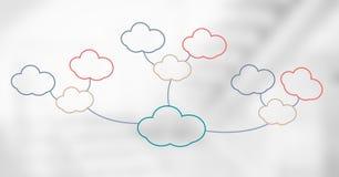 Nubes coloridas del mapa de mente sobre fondo brillante