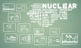 Nuclear energy Royalty Free Stock Photos