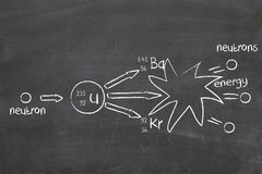 Nuclear fission of uranium-235. On chalkboard Stock Photo