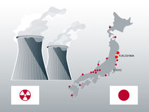 Nuclear Japan royalty free stock photo