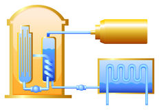 Nuclear Reactor. Illustration of the nuclear reactor Stock Photos