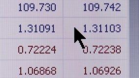NUEVA YORK, NY - PUEDE, 15 2016: Ciérrese encima de vista macra de un monitor en tiempo real con fluctuaciones de moneda almacen de video