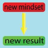 Nuevo modo de pensar y nuevo resultado ilustración del vector