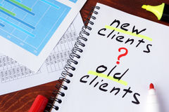 Nuevos clientes o viejos clientes escritos en una nota Imagen de archivo libre de regalías