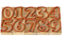 Number abstract in wood type Royalty Free Stock Photography