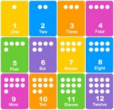 Number cards Royalty Free Stock Photography