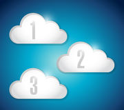 Number clouds illustration design Royalty Free Stock Photo