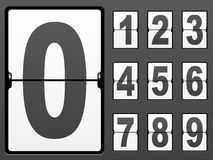 Number of mechanical panel Royalty Free Stock Image