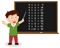 Number Nine Times Table on Blackboard Stock Photo