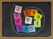 The number pi on a blackboard Stock Photo