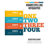 Number Spelling Infographic Stock Images