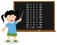 Number Ten Times Table on Blackboard Stock Images