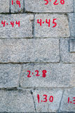 Numbered stones Royalty Free Stock Photography