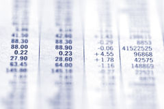 Numbers. Close up of financial figures in newspaper. Duotone. Industrial look stock images