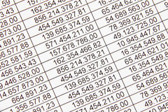 Numbers On A Balance Sheet Royalty Free Stock Image