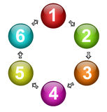 Numbers diagram. Blue, green, red, yellow and fuchsia spheres. Diagram illustration with numbers Royalty Free Stock Photo