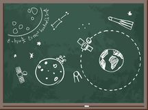 Blackboard. Figures with chalk. Space. Planets, rockets, satellites. Green background. Numbers, equations, space, planets, rockets, satellites are drawn on the Stock Images