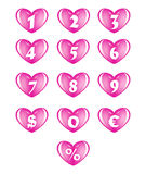Numbers in the heart. Numbers in the pink  heart on isolated on white Royalty Free Stock Photography