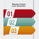 Numbers labels Stock Images