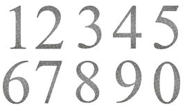 Numbers metal pattern. Royalty Free Stock Photography