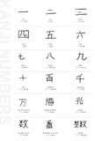 Kanji Numbers. The numbers 1-10 plus some extras in hand drawn Kanji characters. Included are the translation, Hiragana, and pronunciation of each Kanji Stock Photo