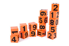 Numbers and sign Stock Photo