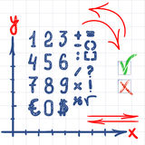 Numbers and signs. On white written by hand Royalty Free Stock Photo