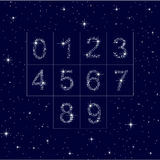 The numbers of stars vector illustration
