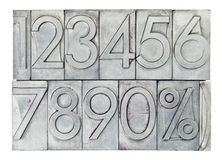 Numbers in vintage metal type. Numbers from zero to nine and percent symbol  in vintage metal type isolated on white Stock Photos