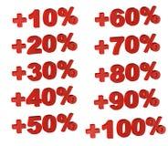 Numeri di vendita Fotografie Stock Libere da Diritti