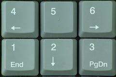 Numeric keypad Stock Image