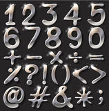 Numerical figures and operations Royalty Free Stock Photos