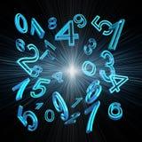 Numerology Royalty Free Stock Photo