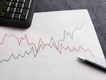 numeryczna klawiatura komputer, wykres z i pióro na stole, zieloną liną tendencja wzrostowa i czerwoną linią zmniejszający się tr obraz stock