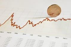 nummer för pengar för diagrammynteuro Arkivbilder