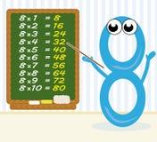 nummerteaching för 8 multiplikation Arkivfoton