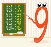 nummerteaching för 9 multiplikation Fotografering för Bildbyråer