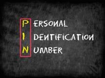 Numéro d'identification personnelle (PIN) Photo stock