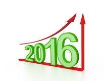 Nuovo anno 2016 Fotografia Stock Libera da Diritti