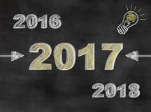 Nuovo anno, nuova idea Immagine Stock