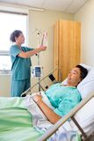 Nurse Adjusting IV Drip On Rod With Patient On Stock Photography