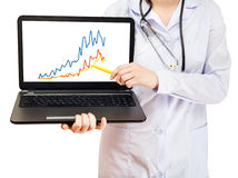Nurse holds computer laptop with charts on screen Royalty Free Stock Photo