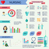 Nurse infographic set Stock Photo