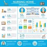 Nursing Home Infographics Stock Photos