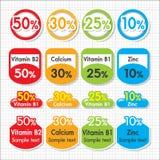 Nutrição do zinco do cálcio da vitamina Imagem de Stock Royalty Free
