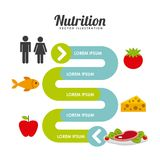Nutrition concept design Royalty Free Stock Photo