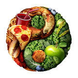 Nutrition And Diet Balance Stock Image