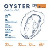 Nutrition Fact of Oyster, Hand draw sketch vector. stock illustration