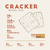 Nutrition facts of crackers biscuit, hand draw vector vector illustration