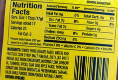 Free Nutrition Facts Food Label Sodium Servings Royalty Free Stock Photography - 146248127